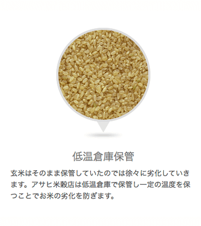 (例)[米穀店の場合]